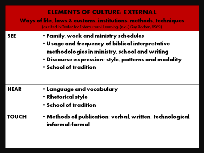 Hermeneutics: External Influences of Culture