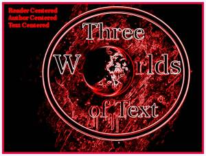 The Three Worlds of Text